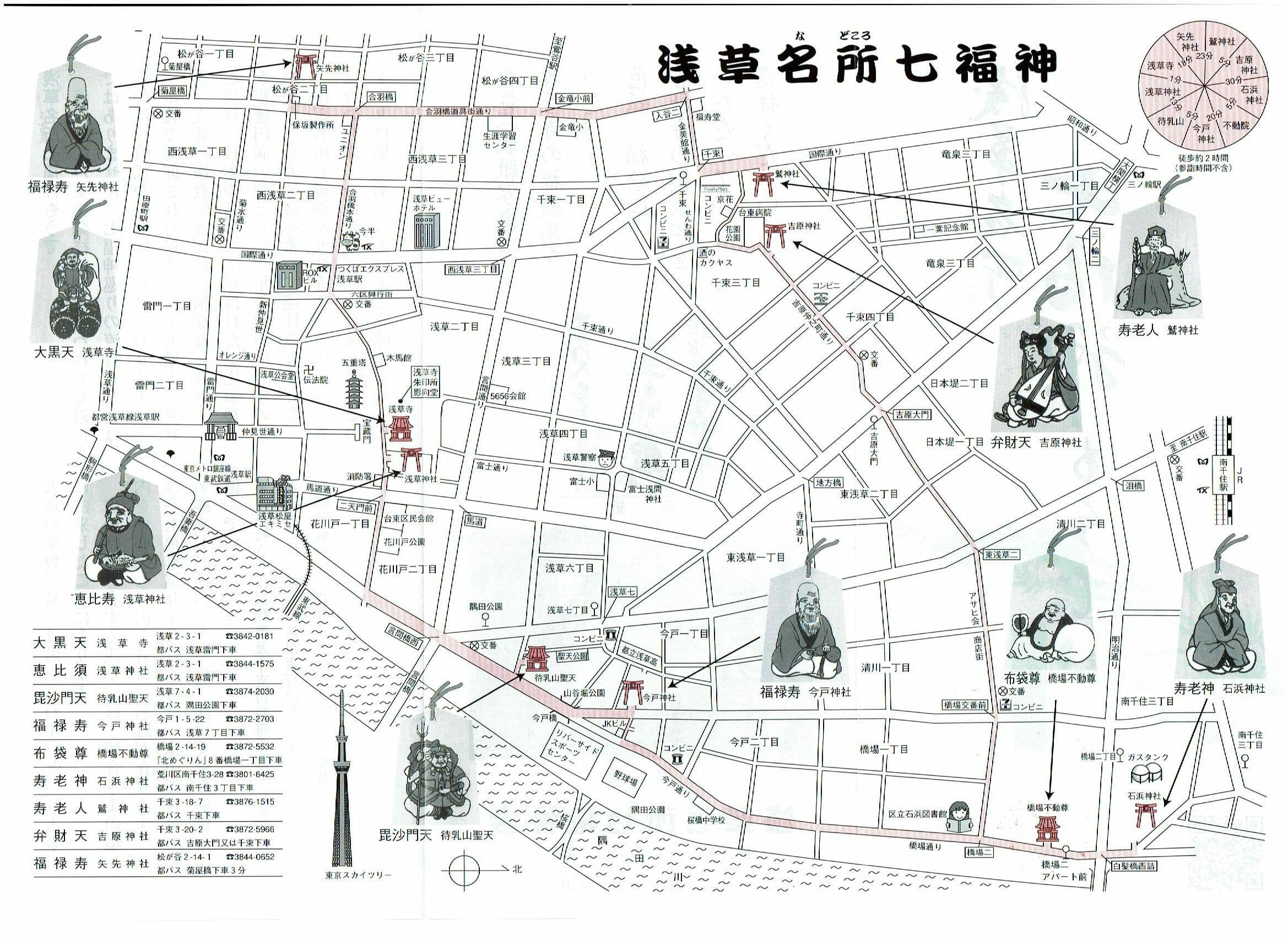 浅草七福神巡りのMAP