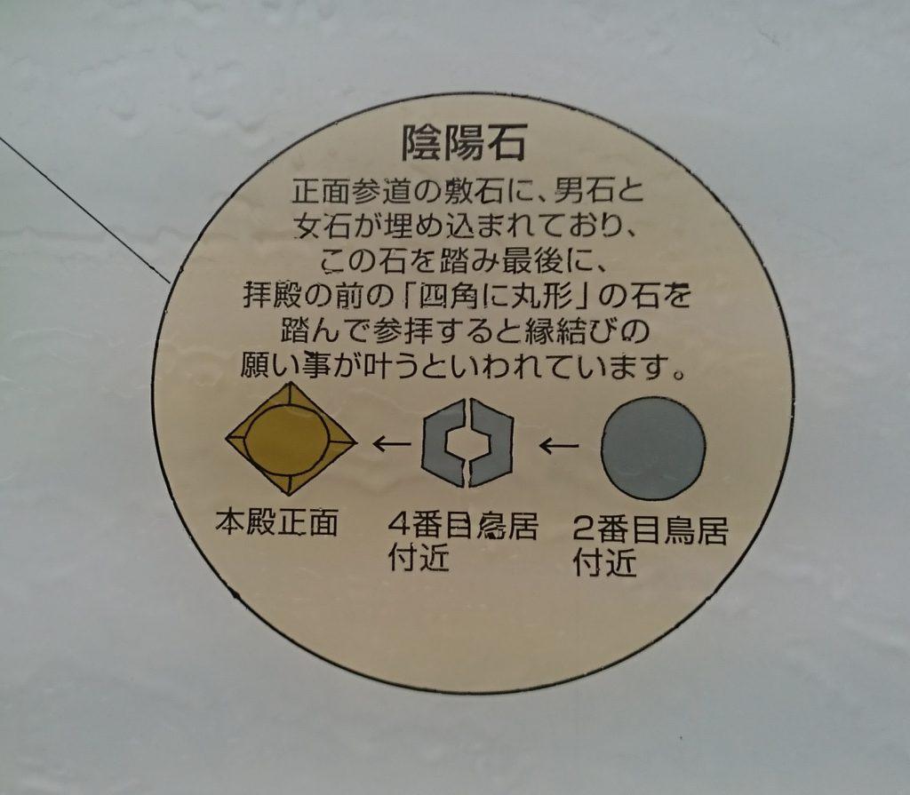 長崎諏訪神社の陰陽石